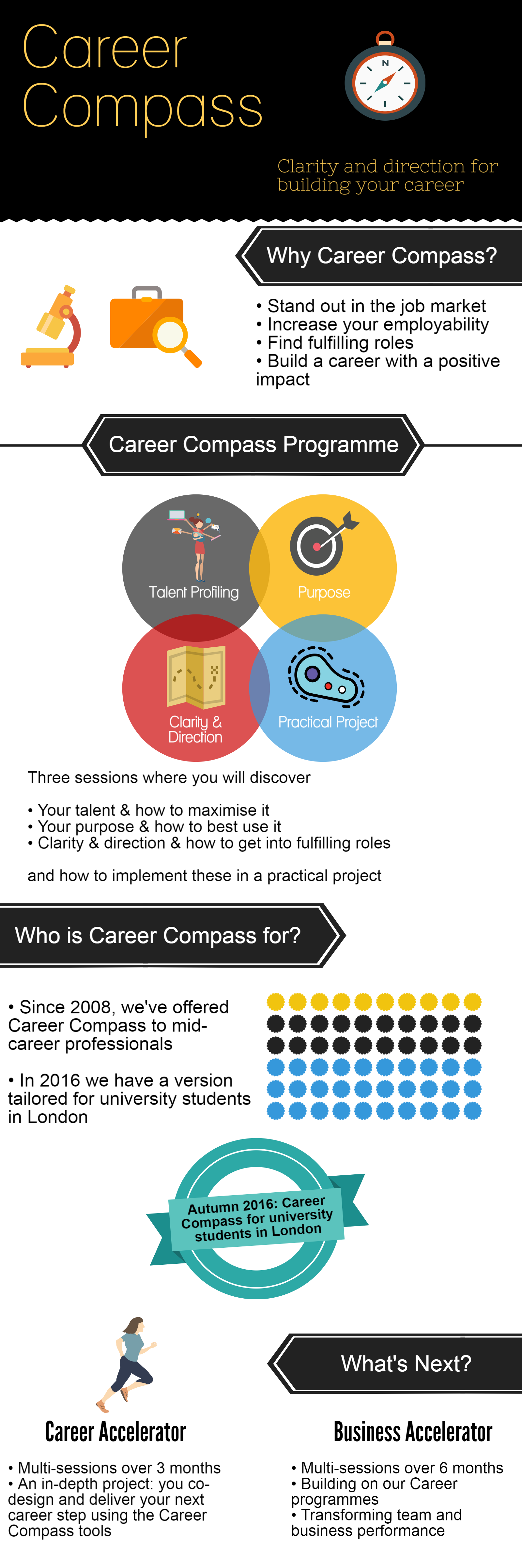 career-compass-for-website